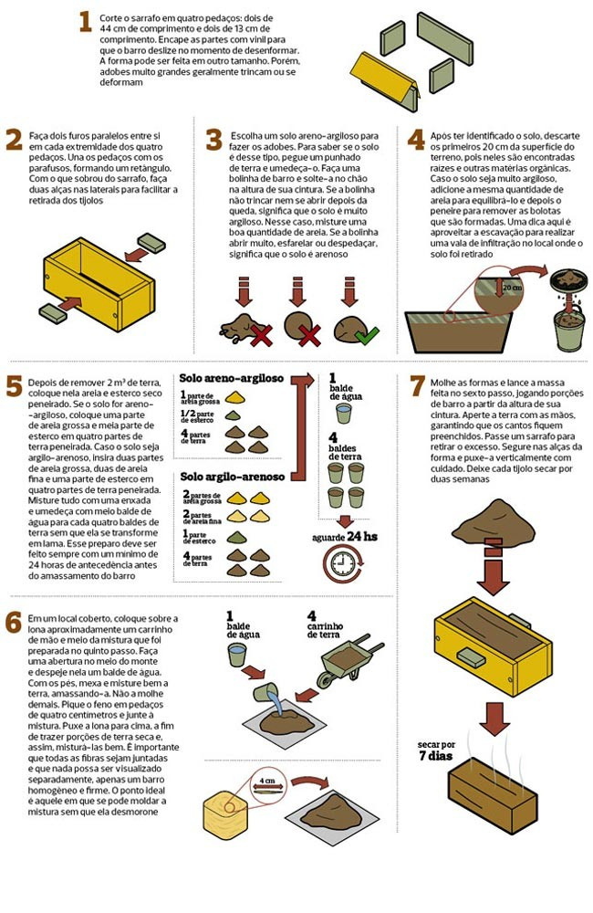 Como fazer tijolo ecológico